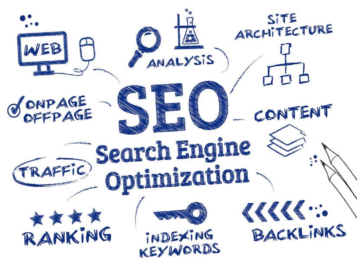 Copywriting Boosts Your Website SEO